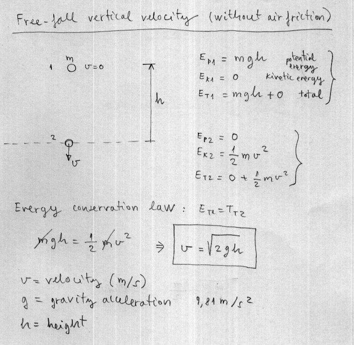 Parachute calculations  Vertical velocity  Temperature
