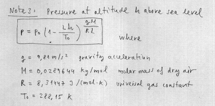 Parachute Calculations Vertical Velocity Temperature Pressure - Above sea level calculator